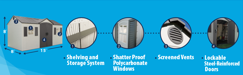 Shed dimensions, shelving storage system, polycarbonate windows, screened vents, lockable doors.