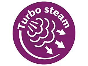 turbosteam