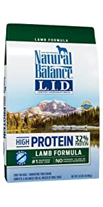 Natural Balance Canned Dog Food Calories