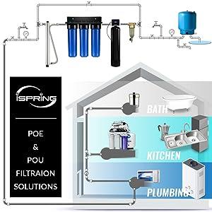 pou poe water filtration solutions