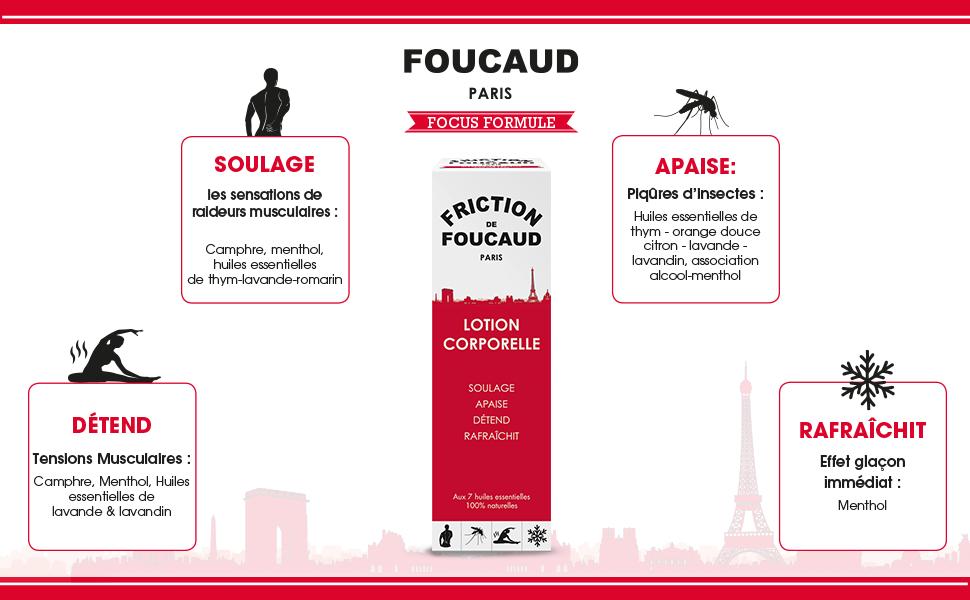 Focus formule