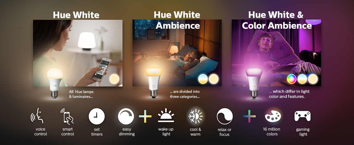 Philips hue Verlichting Signify