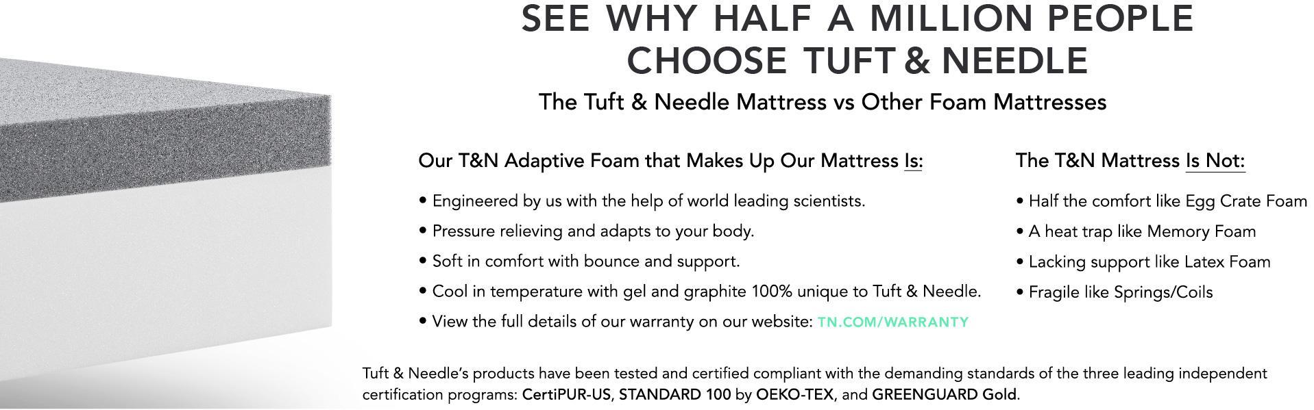 Amazon Tuft Needle Queen Mattress Bed In A Box TN Adaptive