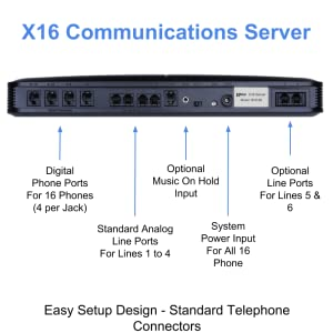 x16 digital small office phone system features