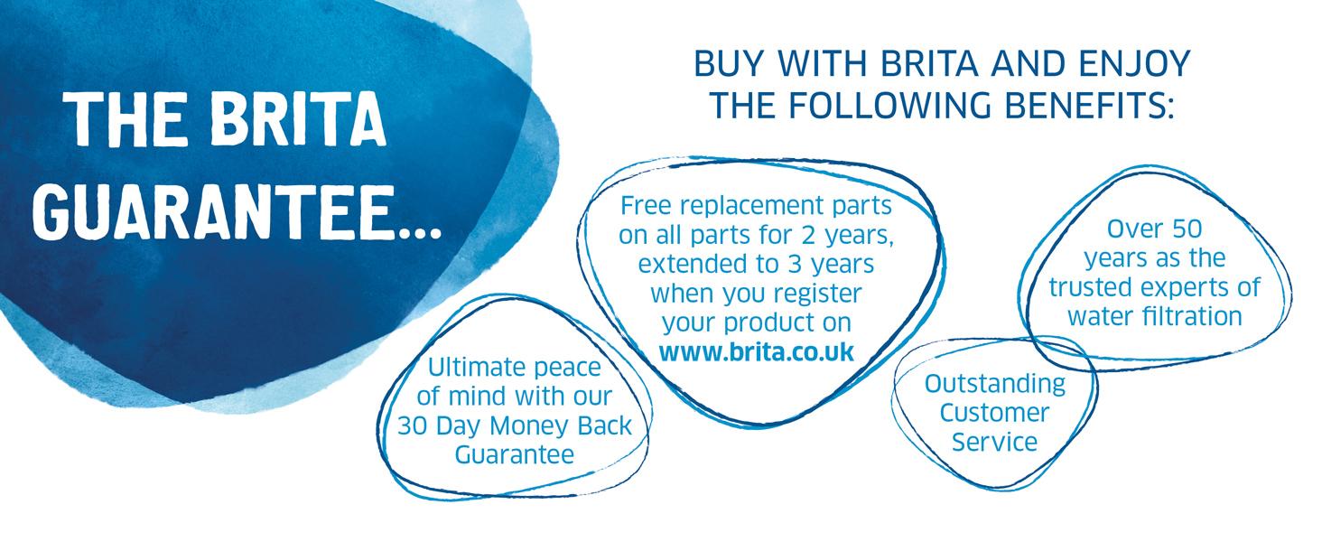 BRITA benefits