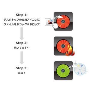 ドラッグ&ドロップだけでオリジナルディスクを簡単作成