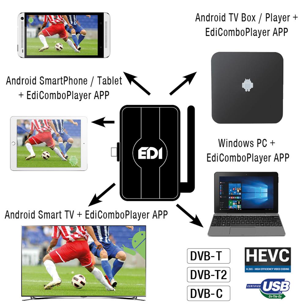 EDISION EDI-COMBO T2/C TUNER, USB TV TUNER, DVB-T2/C
