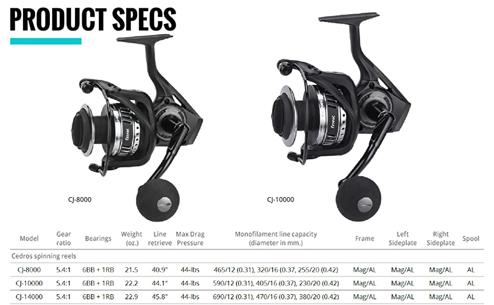 Okuma Fishing - Cedros Spinning Reel Product Specs