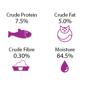 Protein, fat and moisture in cat food