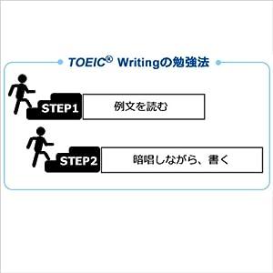 Wの勉強方法