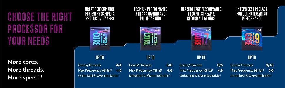 Intel boxed CPU comparison chart 9th Gen