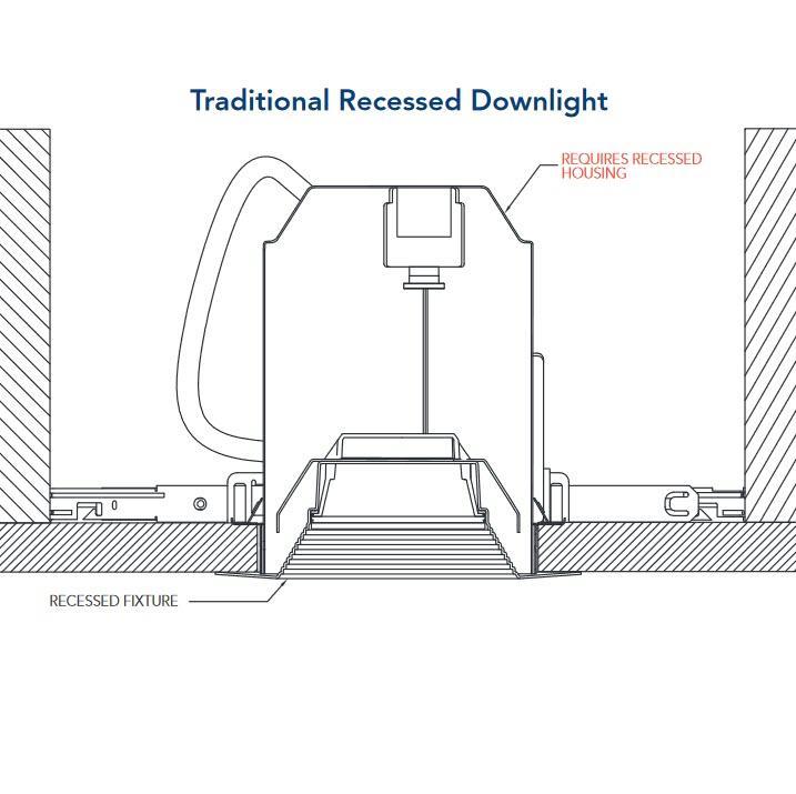 amazon com  lithonia lighting wf3 led 30k mw m6 ultra thin