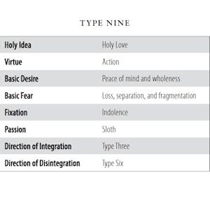 enneagram profile, enneagram 9
