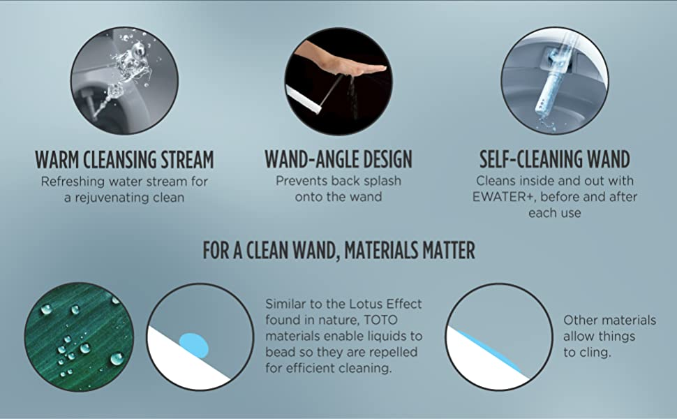 Warm Cleansing Stream