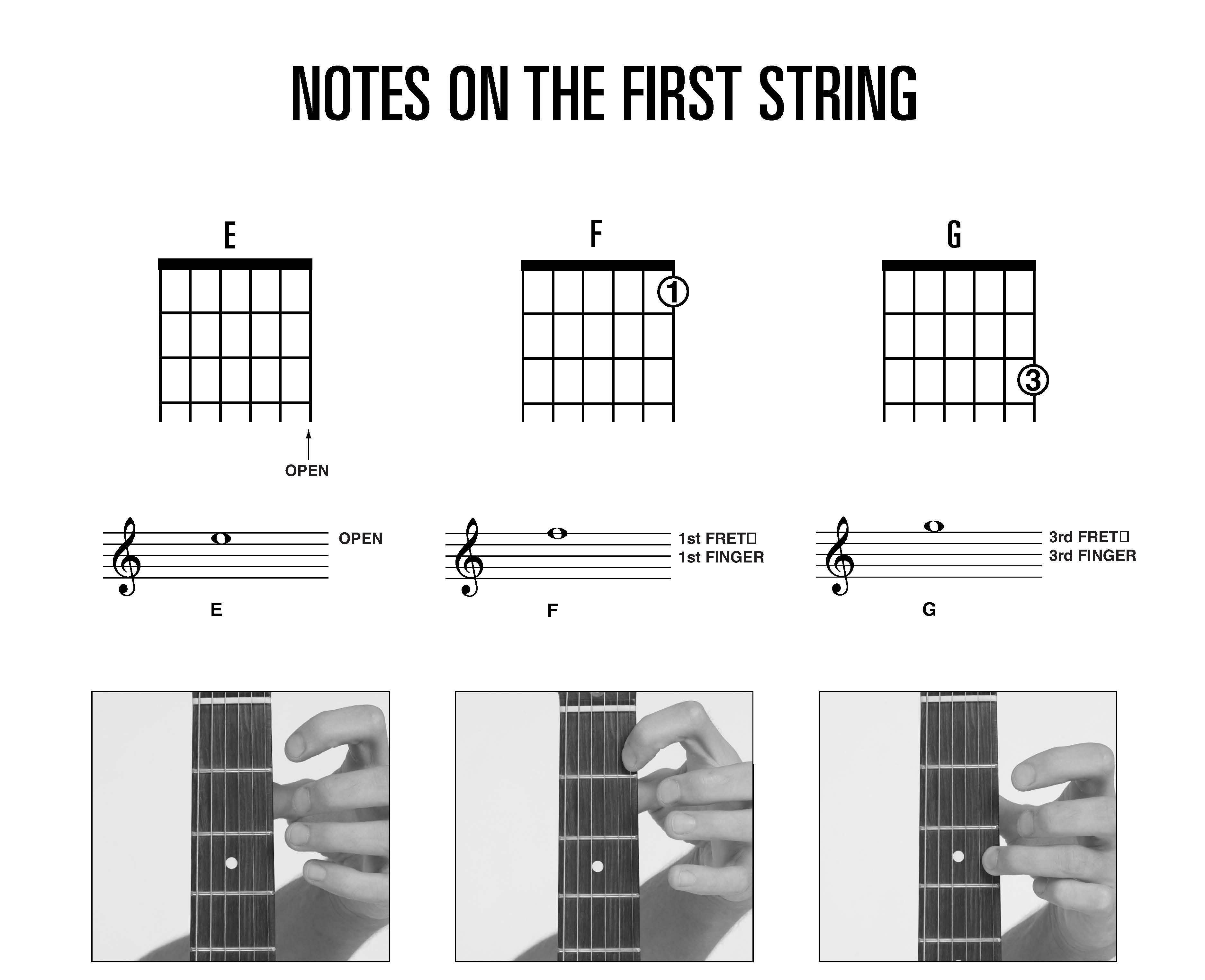hal leonard guitar method book 2 pdf