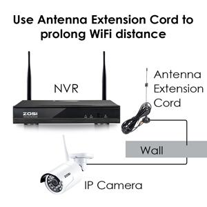 Extend Wifi Distance -- Use The Extension Wifi Antenna