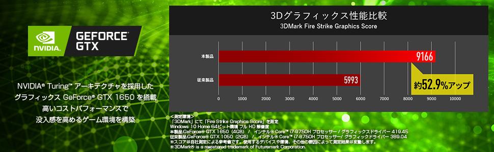 NVIDIA Geforce GTX1650搭載 ゲーミングノート 3Dグラフィックス性能比較