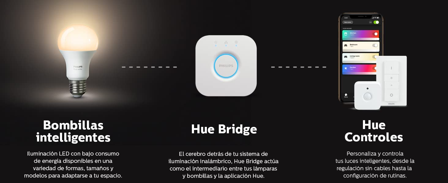Philips Hue Kit 2 Bombillas Inteligentes LED E27 y Puente, 9.55 W ...