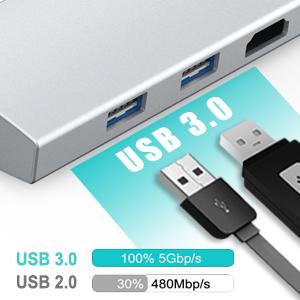 High-Speed USB 3.0