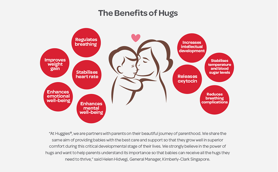 Power of Hugs