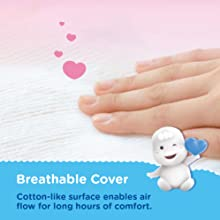 Breathable Cover