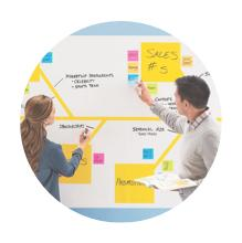 White board with different sized Post-it Notes displaying a workflow with a lady & man discussing.