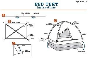 cottage bed tent kids