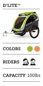 d'lite, dlite, burley, stroller, trailer, jogger, thule, family