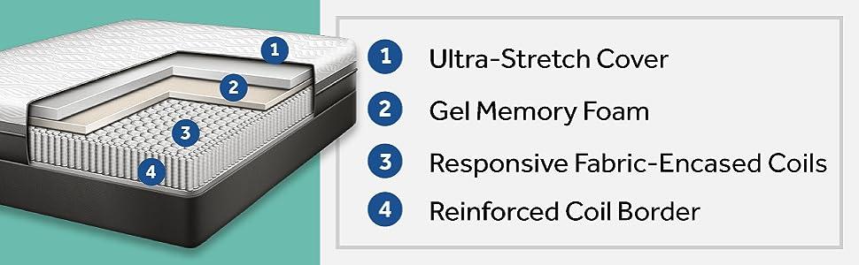 Hybrid Essentials 12-Inch Mattress