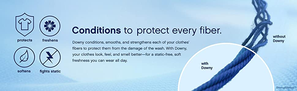 Conditions to protect, fabrics, every fiber, Your clothes look and smell better with Downy,