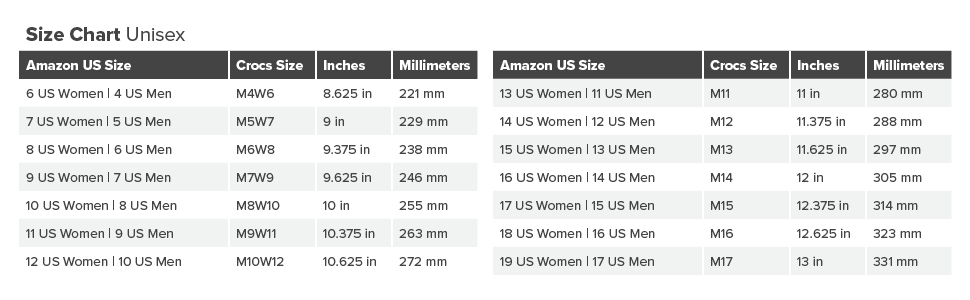 Mens and Womens Crocs Size chart fit guide