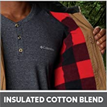 Insulated Cotton Blend