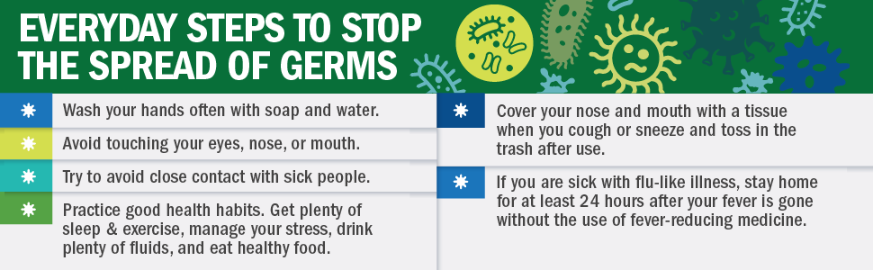 everyday steps to stop the spread of germs