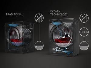 Tecnología ÖKOMIX