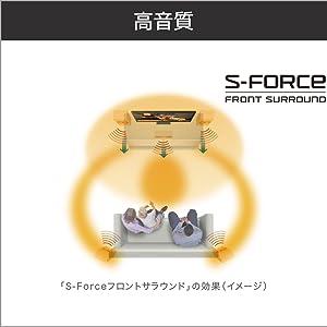 映画館で使われているマルチサラウンドスピーカーシステムの音場をテレビのスピーカーだけでバーチャルに再現する技術「S-Force フロントサラウンド」。横から後ろへと音が移動する立体的な音場を体感できま