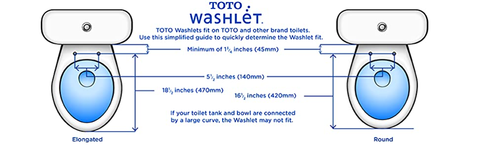 TOTO Washlet Fit Chart for Bidet Toilet Seats without Tanks