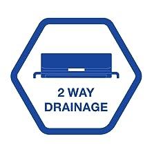 Two Way Drainage