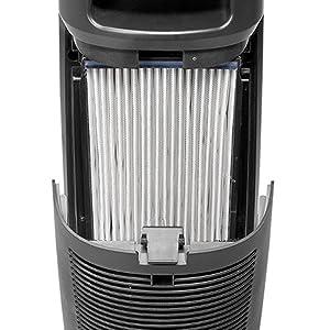 Clean Air Optima CA-506 - Certificado purificador de aire de hasta ...