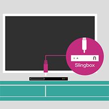 Slingboxをレコーダーに接続