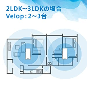 2LDK~3LDKの場合