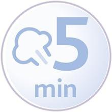 Chicco Steril Natural 2en1 - Esterilizador eléctrico de hasta 6 biberones en 5 minutos