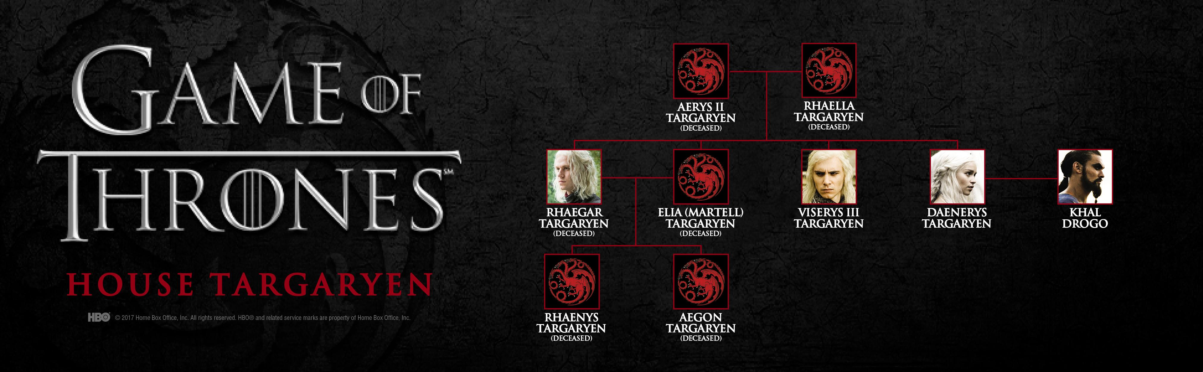 game of thrones season 1 dvd 2012 amazoncouk