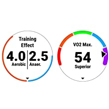 training analysis