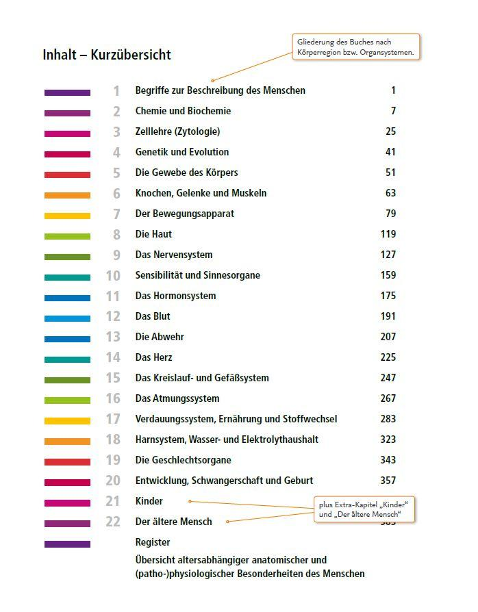 Biologie Anatomie Physiologie: mit www.pflegeheute.de - Zugang ...