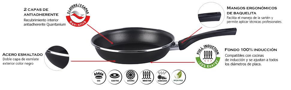 Magefesa Black Sartén 28 cm de acero esmaltado, antiadherente bicapa reforzado, color negro exterior. Apto para todo tipo de cocinas, incluida ...