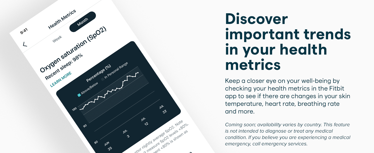 discover important trends in your health metrics