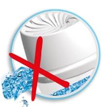seguridad seguro antiderrame rubson aero 360 baños deshumificador anti humedad baños moho