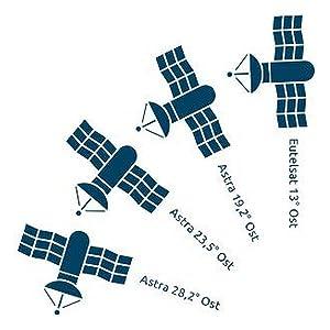 Technisat Multytenne Quattro Satellitenschüssel Elektronik