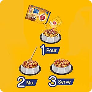 Mixed Feeding: