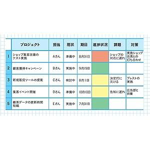 最高品質 会議術 前田鎌利 進捗管理